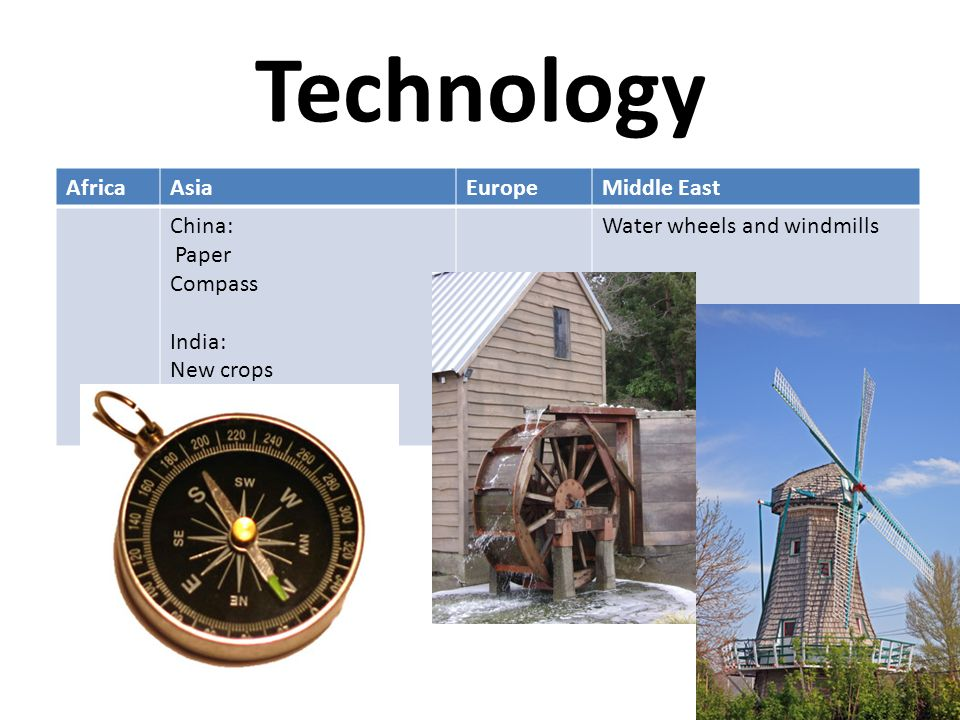 Technology AfricaAsiaEuropeMiddle East China: Paper Compass India: New crops Water wheels and windmills