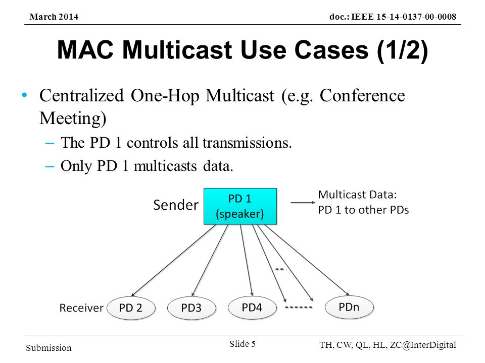 Submission TH, CW, QL, HL, March 2014doc.: IEEE Slide 5 MAC Multicast Use Cases (1/2) Centralized One-Hop Multicast (e.g.