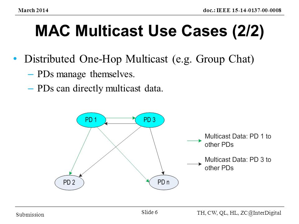 Submission TH, CW, QL, HL, March 2014doc.: IEEE Slide 6 MAC Multicast Use Cases (2/2) Distributed One-Hop Multicast (e.g.