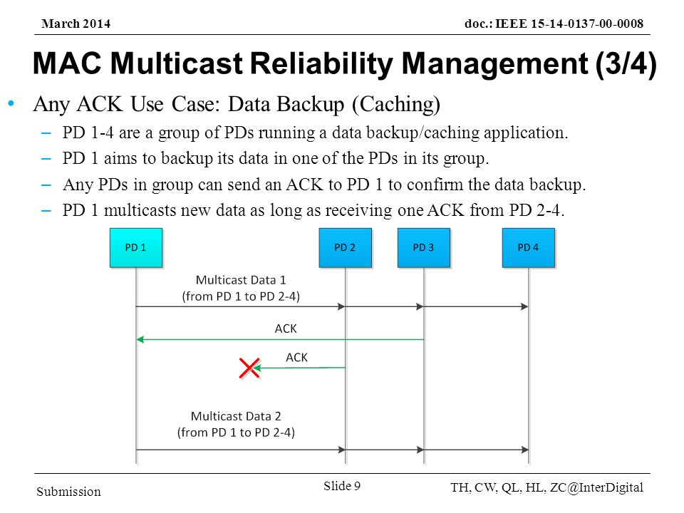 Submission TH, CW, QL, HL, March 2014doc.: IEEE Slide 9 MAC Multicast Reliability Management (3/4) Any ACK Use Case: Data Backup (Caching) – PD 1-4 are a group of PDs running a data backup/caching application.