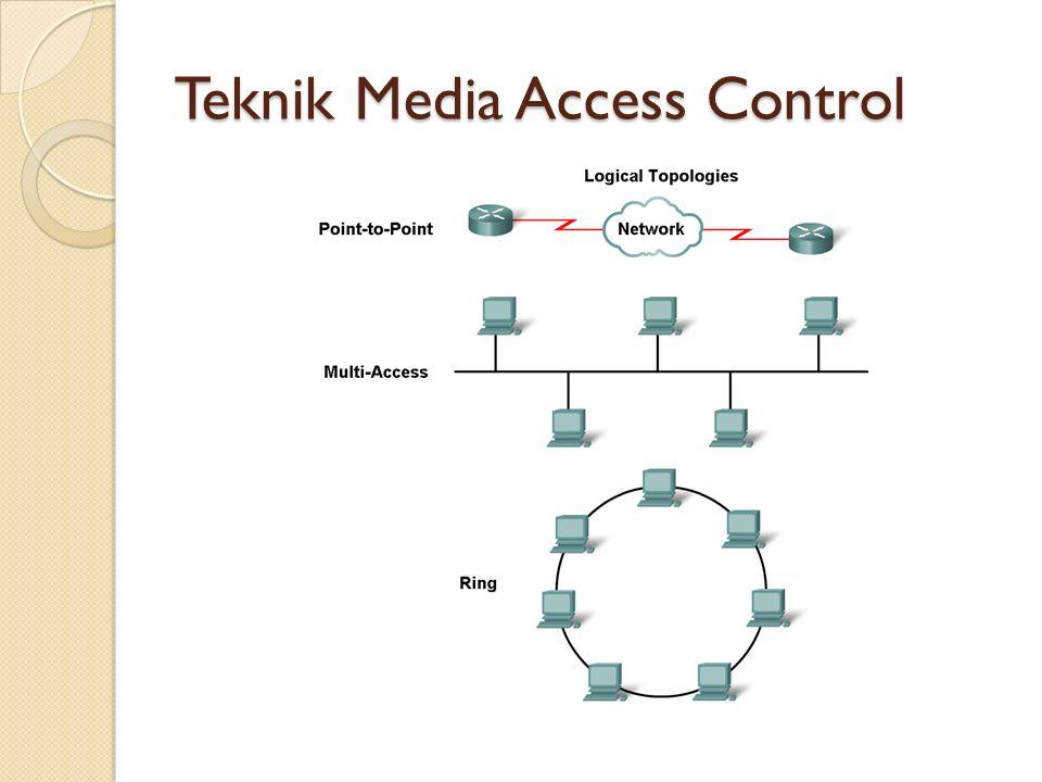 Jaringan komputer dasar data link layer 2 aurelio rahmadian ppt 4 teknik media access control ccuart Image collections