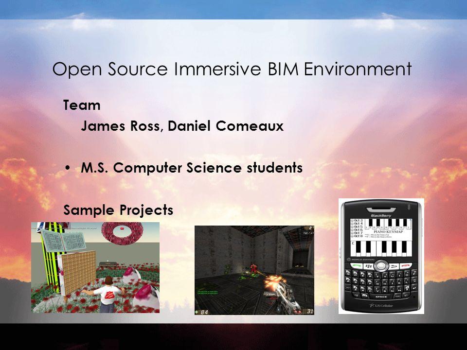Graduate Student BIM Research Proposals University of Southern