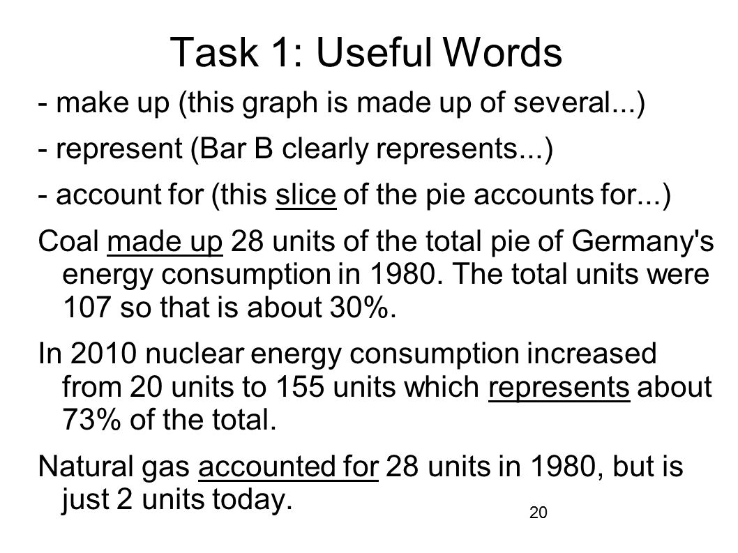 1 Academic Writing Fall 2012 Meet Twice A Week Wednesday Friday Electricity Is Produced From Coal Task Ielts 20 Useful Words Make Up This Graph Made Of
