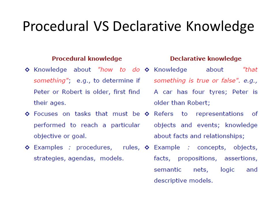 Artificial Intelligence Knowledge Representation Ppt Download