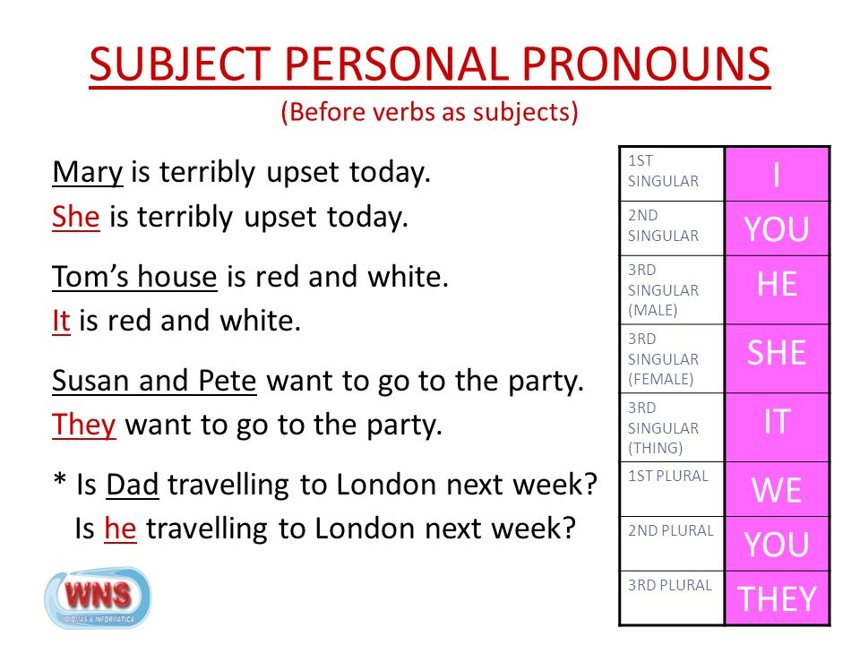 SUBJECT PERSONAL PRONOUNS (Before verbs as subjects) Mary is terribly upset today.