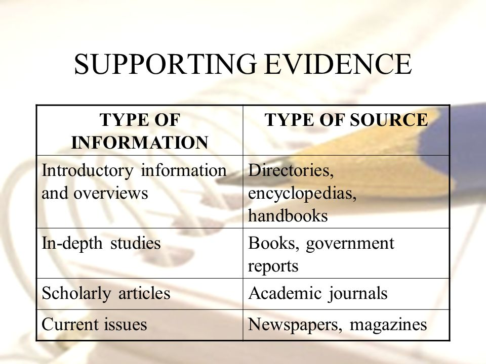 SUPPORTING EVIDENCE TYPE OF INFORMATION TYPE OF SOURCE Introductory information and overviews Directories, encyclopedias, handbooks In-depth studiesBooks, government reports Scholarly articlesAcademic journals Current issuesNewspapers, magazines