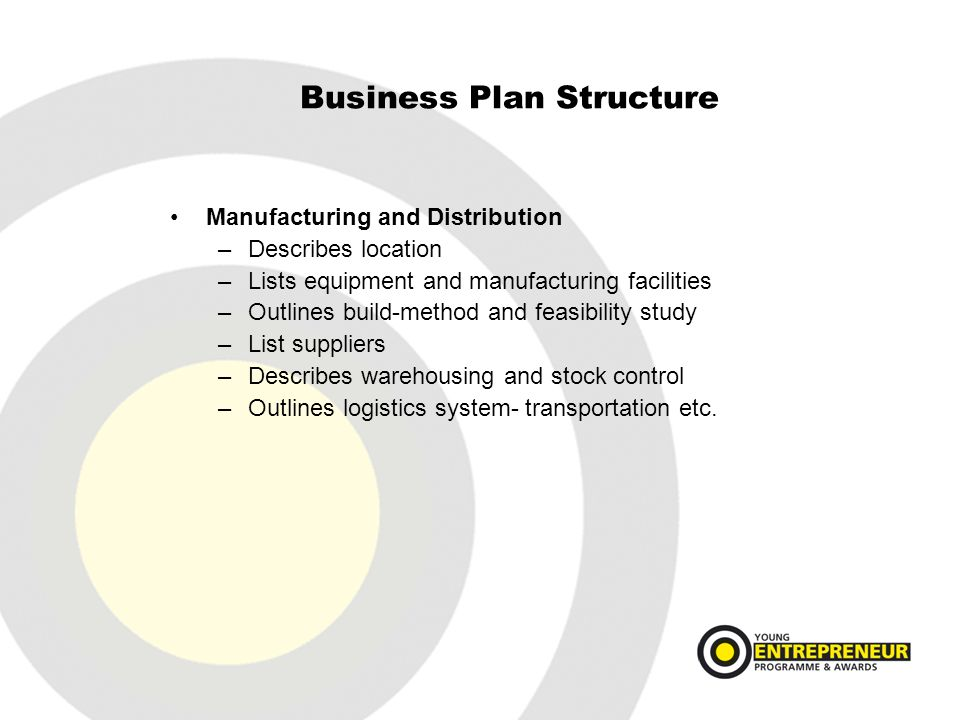 The Business Plan  What is it? It is a study which