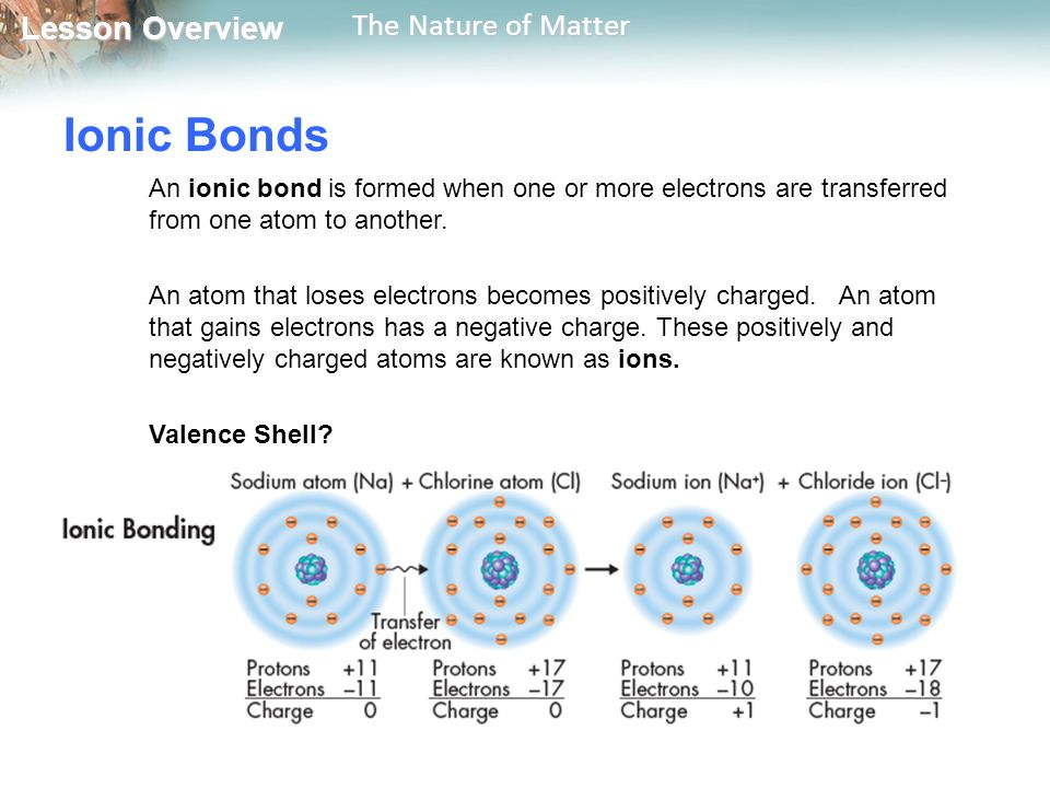 Lesson Overview Lesson Overview The Nature of Matter Ionic Bonds An ionic bond is formed when one or more electrons are transferred from one atom to another.