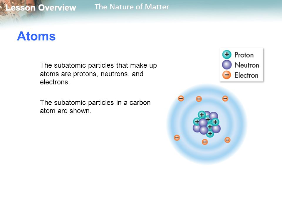 Lesson Overview Lesson Overview The Nature of Matter Atoms The subatomic particles that make up atoms are protons, neutrons, and electrons.