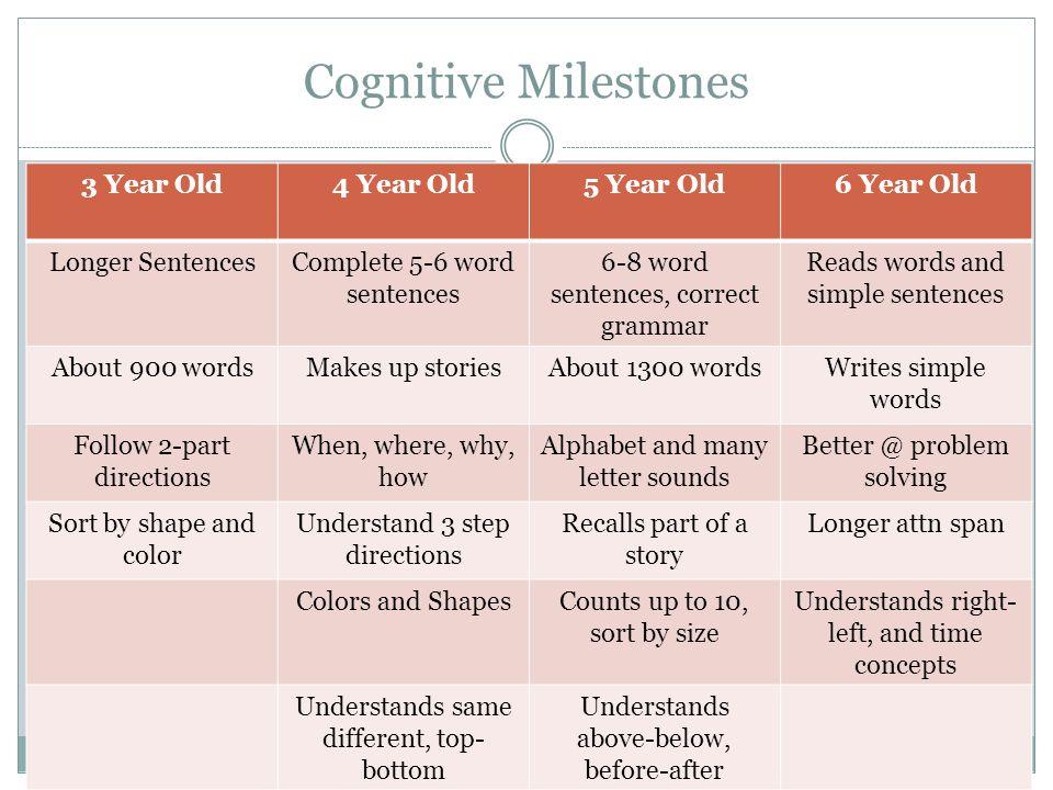 Cognitive and Moral Development Children Ages ppt download