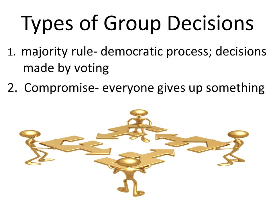 Types of Group Decisions 1. majority rule- democratic process; decisions made by voting 2.
