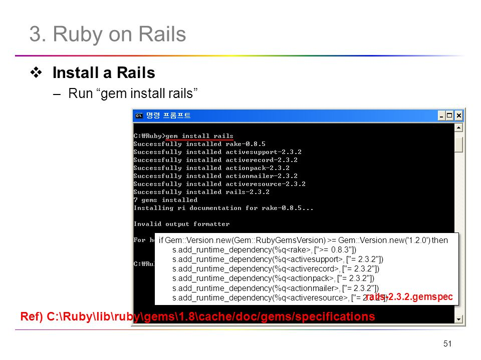Ruby on Rails on Oracle Hoon Lee Department of Logistics