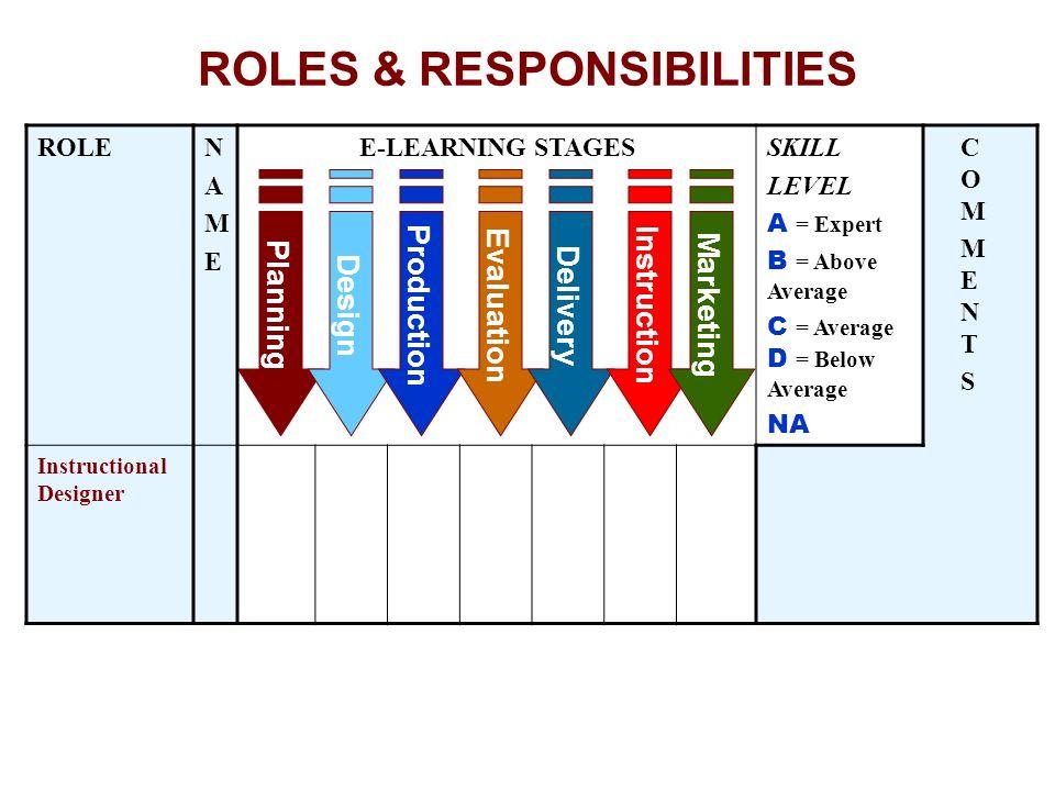 Badrul H Khanmeaningful E Learning In Bangladesh Ppt Download