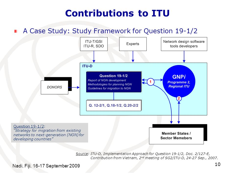 Contributions to ITU A Case Study: Study Framework for Question 19-1/2 Nadi, Fiji, September Source: ITU-D, Implementation Approach for Question 19-1/2, Doc.
