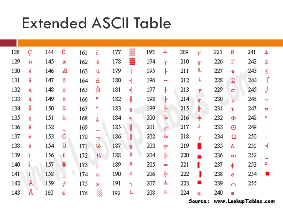 Extended Ascii Table Binary | Awesome Home