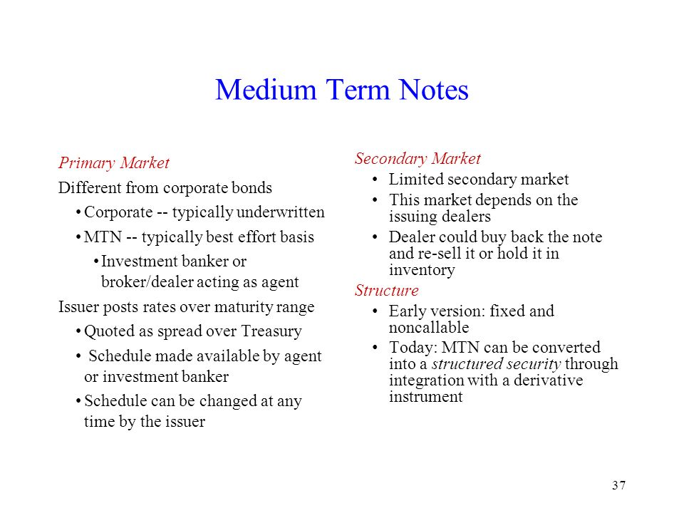 1 Topic 6a Bonds – Capital Market Instruments Chapter 5 (Blackwell