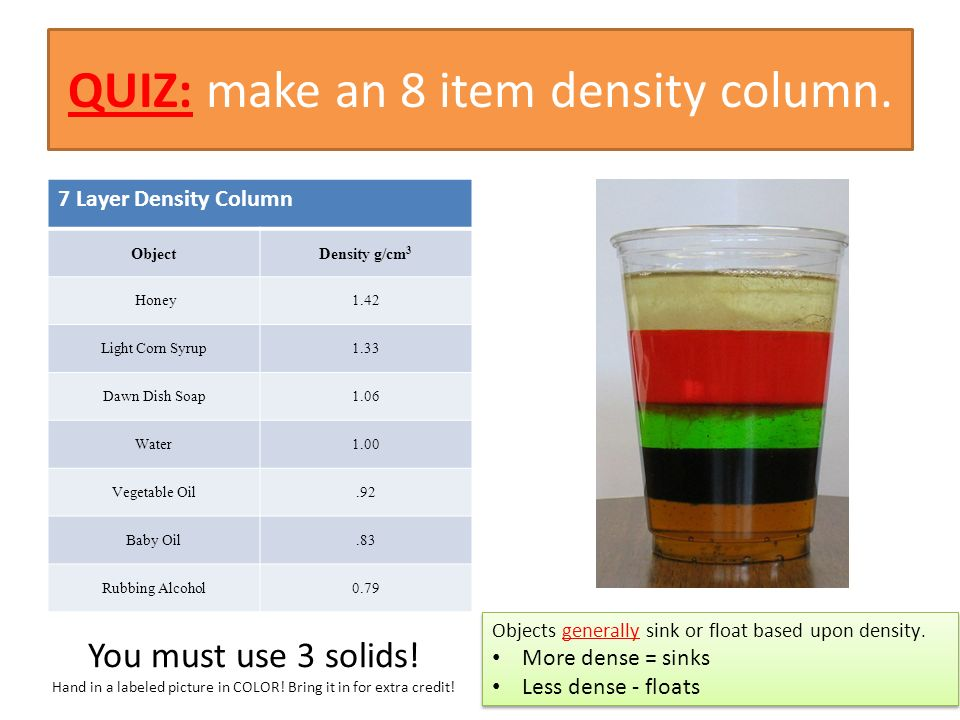 Density And Flotation Task Given 3 Eggs Salt Water And 3 Beakers