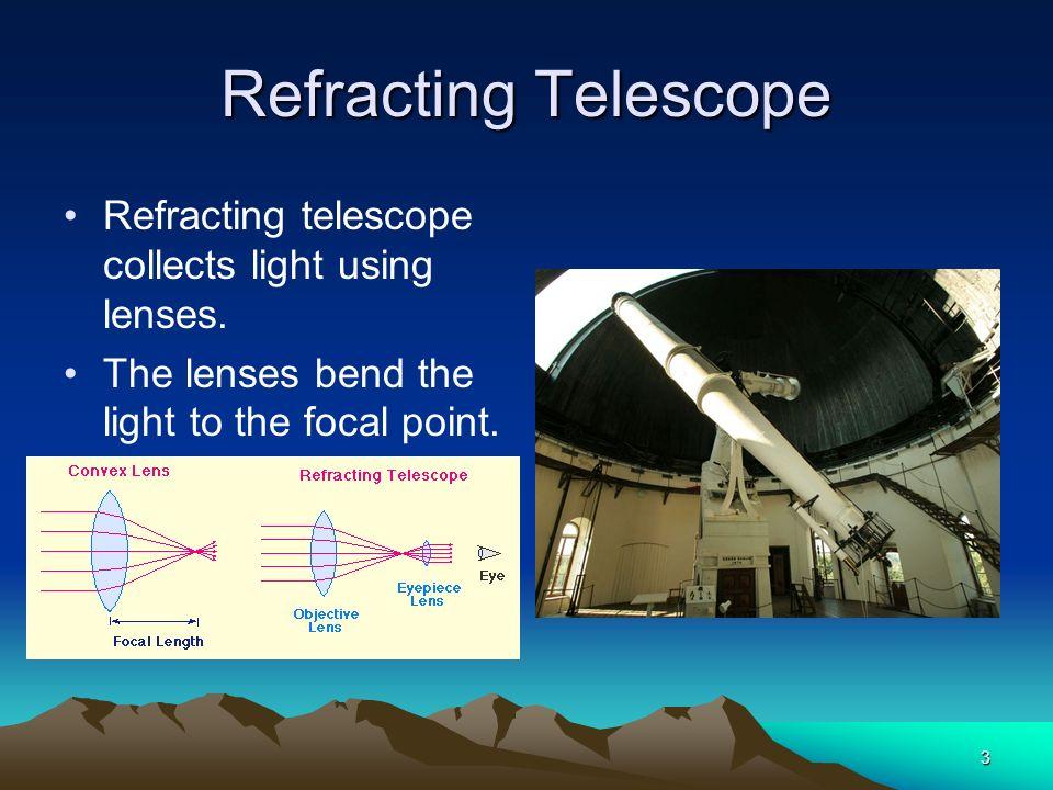 Refracting telescope example youtube