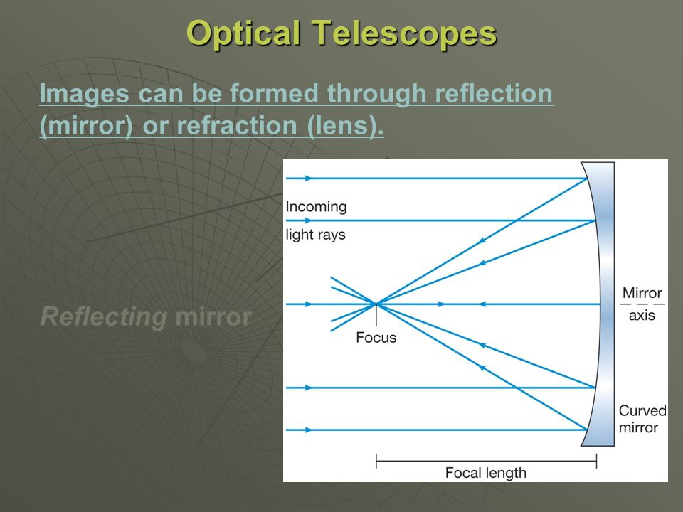 Telescopes images can be formed through reflection mirror or