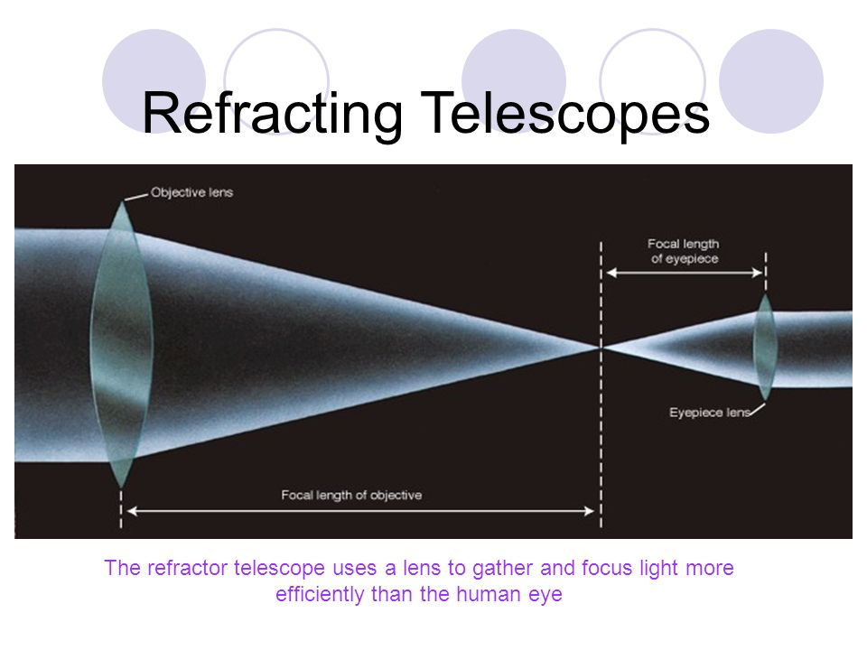 Optical telescopes telescopes that detect light waves from stars