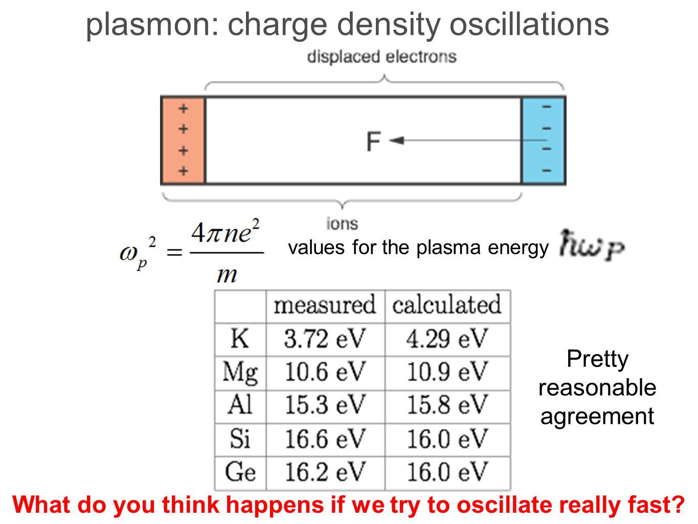 What Happens To The Current If We 1 Add A Magnetic Field 2 Have Ev10 Wiring Diagram 11 Plasmon