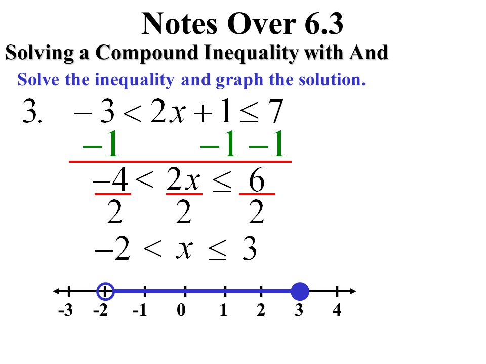 notes over 6.3 writing compound inequalities write an inequality