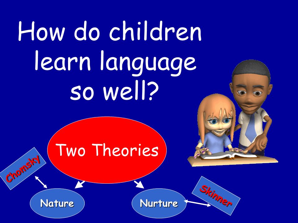 How do children learn language so well Two Theories NatureNurture Skinner Chomsky