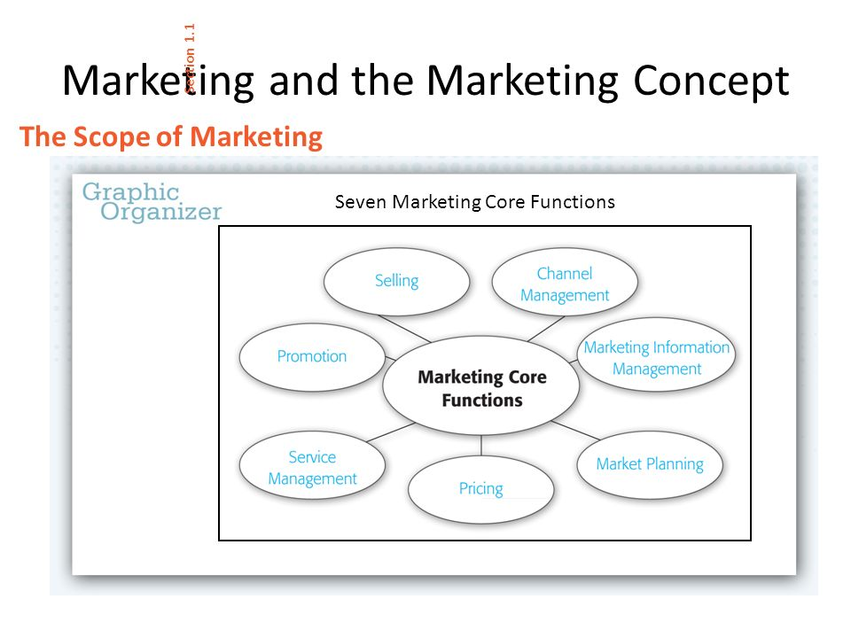 marketing math Marketing expense to revenue is a similar metric to marketing roi, but provides a different perspective for this metric, we are going to focus on total marketing expenses, including salaries of the marketing employees.