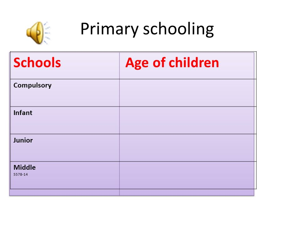 5 Note Taking Nursery Schools Task 2 Let S Compare School Age In The Uk My Count