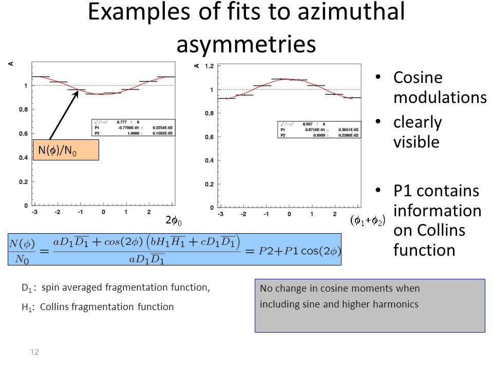 Examples of fits to azimuthal asymmetries 12 D 1 : spin averaged fragmentation function, H 1 : Collins fragmentation function N(  )/N 0 No change in cosine moments when including sine and higher harmonics 22     ) Cosine modulations clearly visible P1 contains information on Collins function