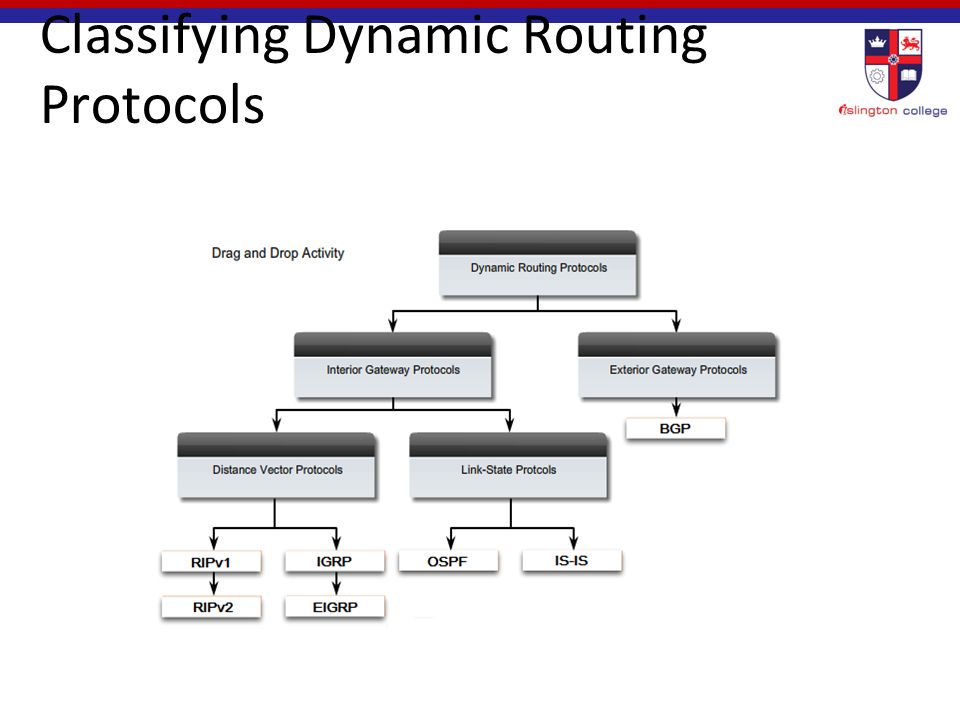 ROUTING PROTOCOLS AND CONCEPTS EBOOK DOWNLOAD
