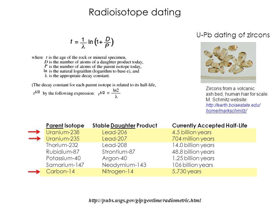 thorium 232 dating