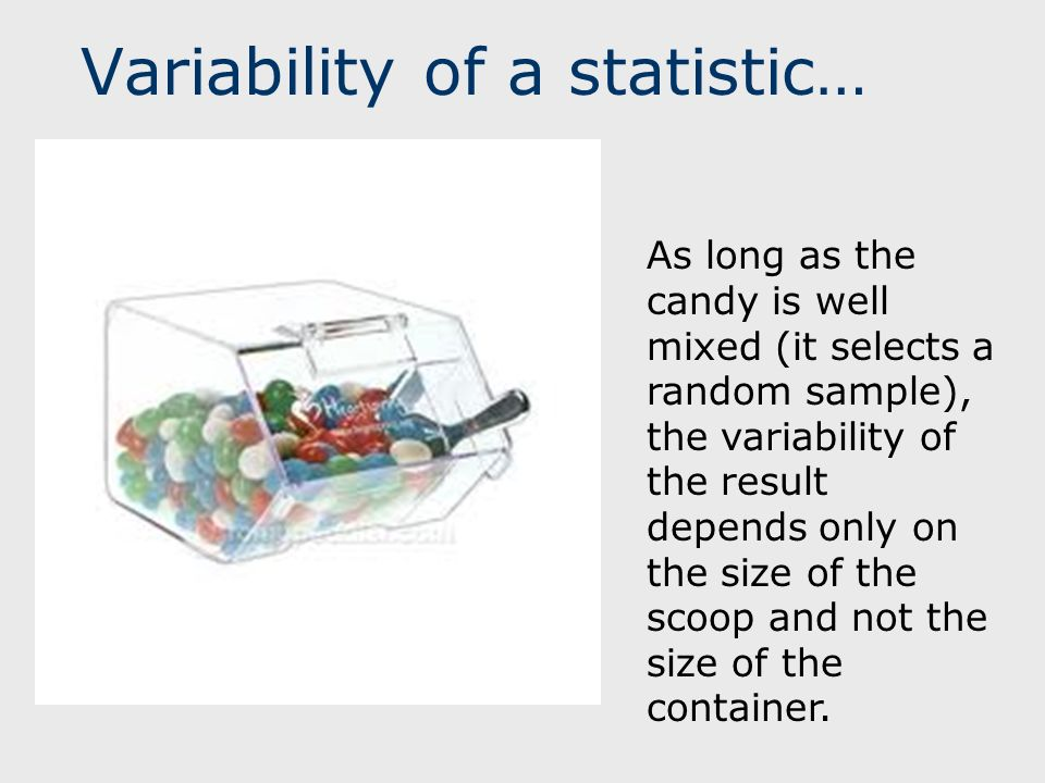Variability of a statistic… As long as the candy is well mixed (it selects a random sample), the variability of the result depends only on the size of the scoop and not the size of the container.