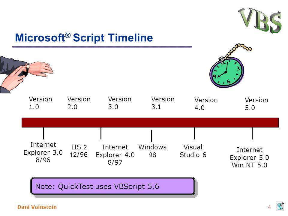 Dani Vainstein1 VBScript Session 1  Dani Vainstein2 Subjets