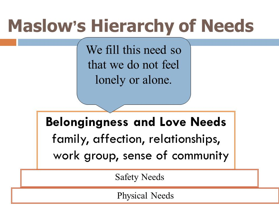 Maslow ' s Hierarchy of Needs Belongingness and Love Needs family, affection, relationships, work group, sense of community Safety Needs Physical Needs We fill this need so that we do not feel lonely or alone.