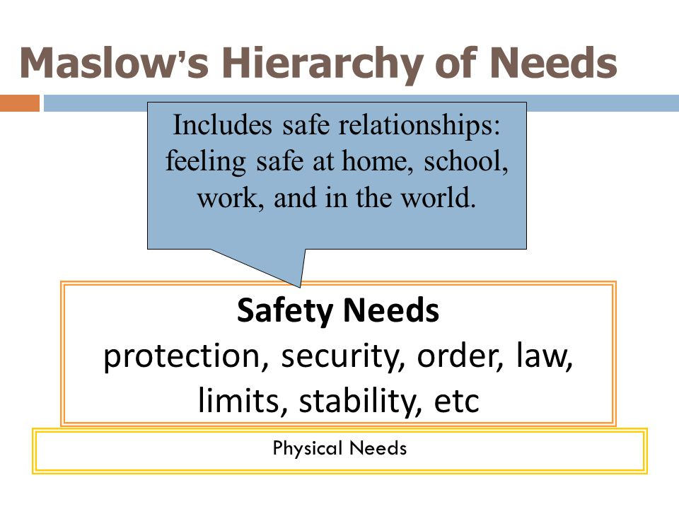 Maslow ' s Hierarchy of Needs Physical Needs Safety Needs protection, security, order, law, limits, stability, etc Includes safe relationships: feeling safe at home, school, work, and in the world.