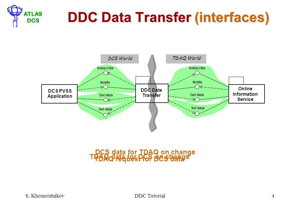 ATLAS DCS S  KhomoutnikovDDC Tutorial1 DAQ – DCS Communication