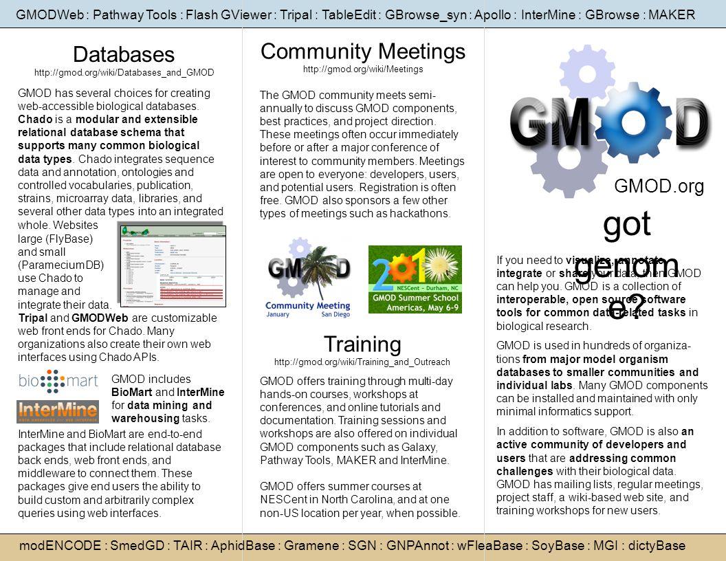 Got genom e? Community Meetings GMOD org The GMOD community meets