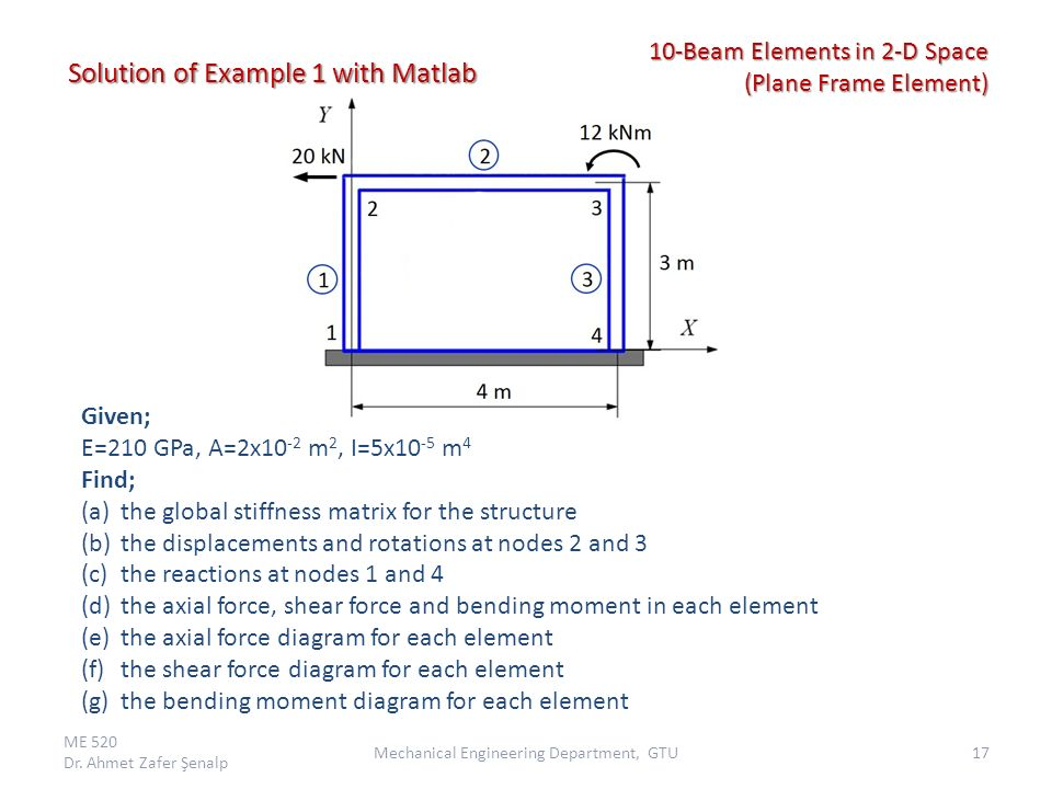 10-Beam Elements in 2-D Space (Plane Frame Element) Dr