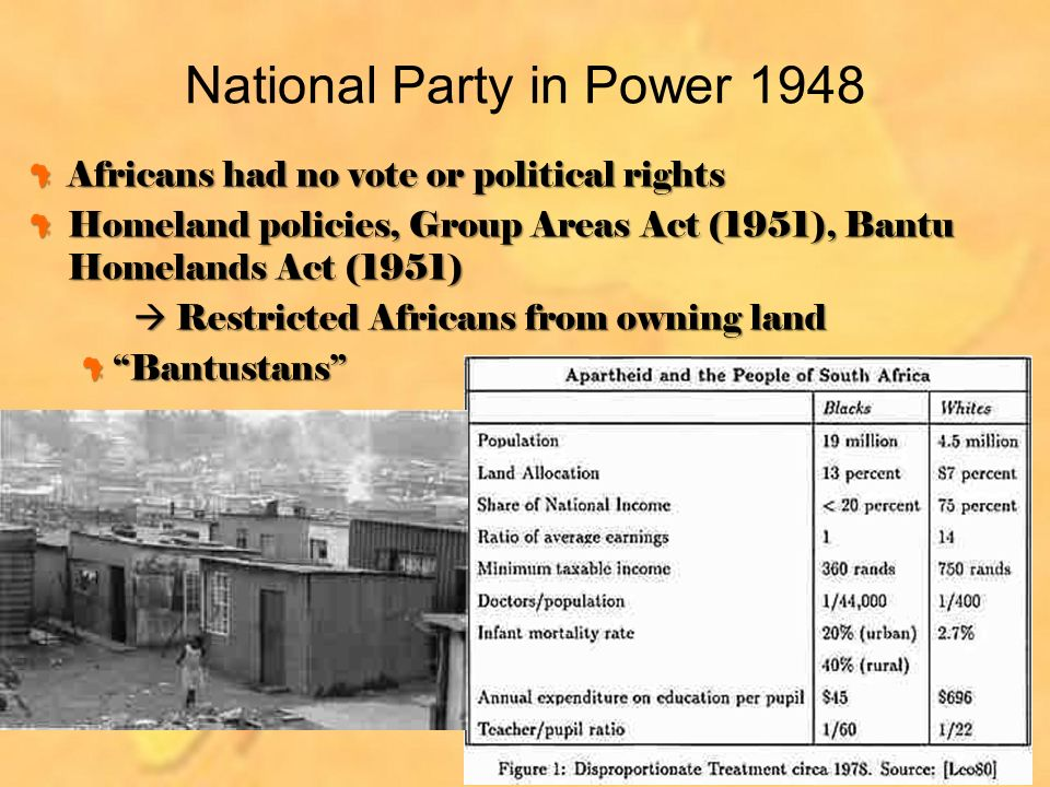 National Party in Power 1948 Africans had no vote or political rights Homeland policies, Group Areas Act (1951), Bantu Homelands Act (1951)  Restricted Africans from owning land Bantustans