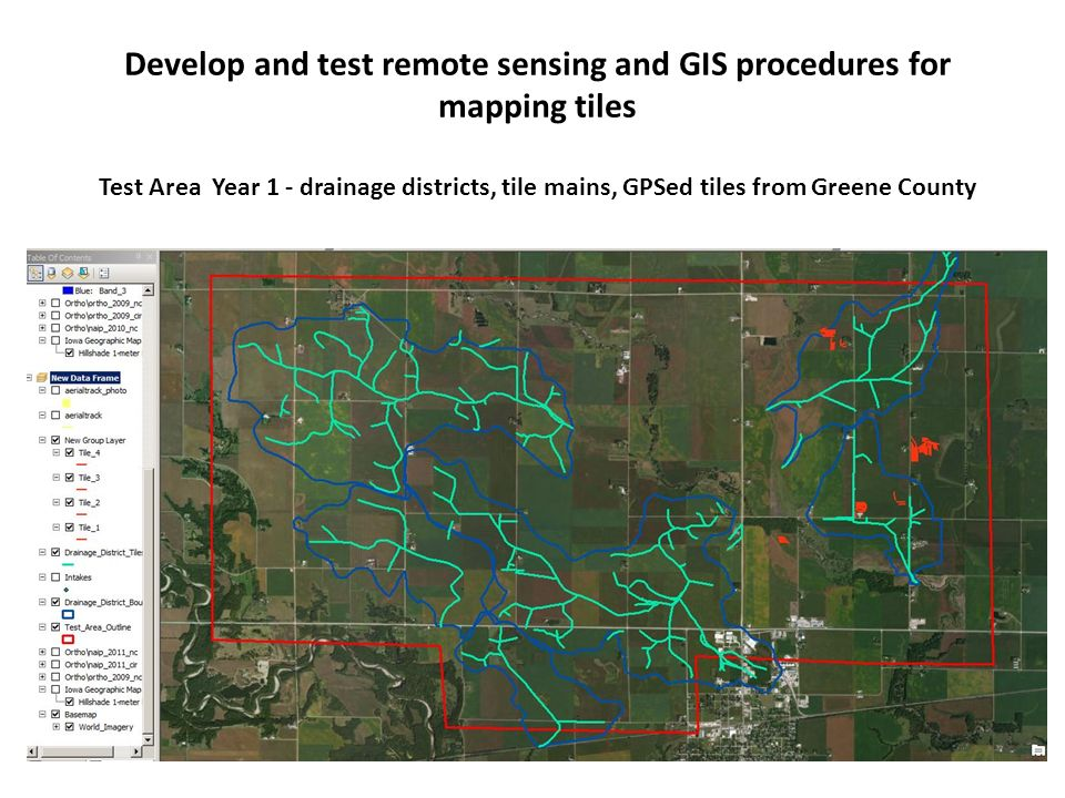 Mapping Tile Lines with Remote Sensing and GIS Jim Giglierano ...