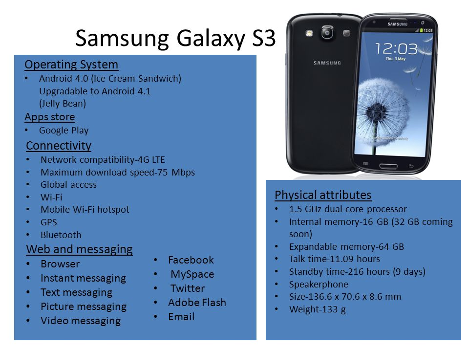 Samsung Galaxy S3 VS  Blackberry Z10 Olivia Olfert  - ppt download