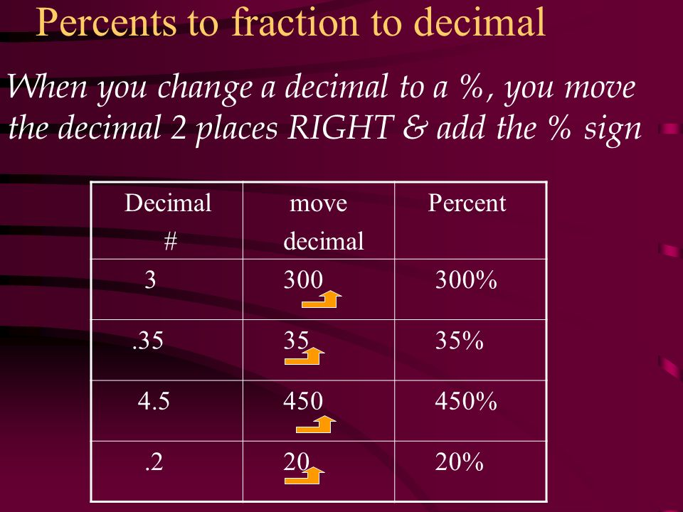 Percents to fraction to decimal Decimal # move decimal Percent % % % % When you change a decimal to a %, you move the decimal 2 places RIGHT & add the % sign