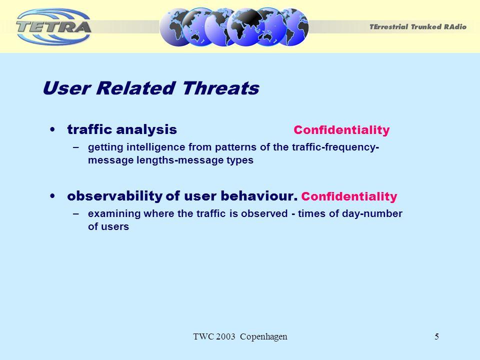 TWC 2003 Copenhagen1 INTRODUCTION TO TETRA SECURITY Brian Murgatroyd