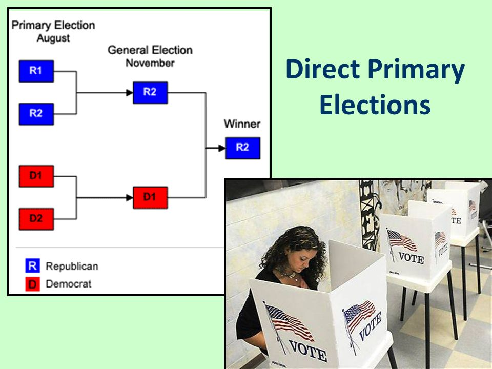 Direct Primary Elections