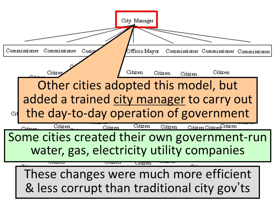 These changes were much more efficient & less corrupt than traditional city gov'ts Some cities created their own government-run water, gas, electricity utility companies Other cities adopted this model, but added a trained city manager to carry out the day-to-day operation of government
