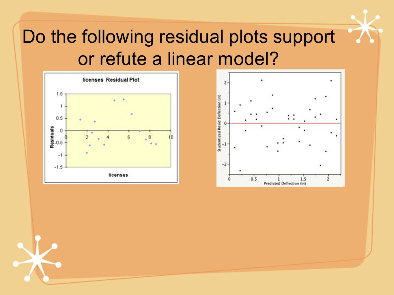 Do the following residual plots support or refute a linear model