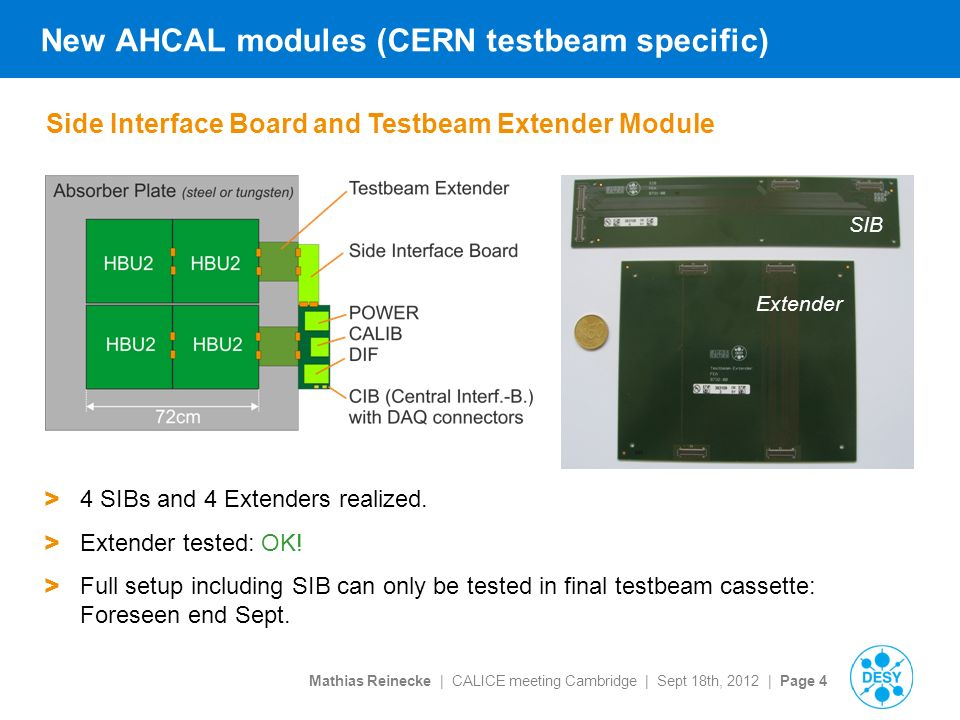 Mathias Reinecke | CALICE meeting Cambridge | Sept 18th, 2012 | Page 4 New AHCAL modules (CERN testbeam specific) Side Interface Board and Testbeam Extender Module > 4 SIBs and 4 Extenders realized.