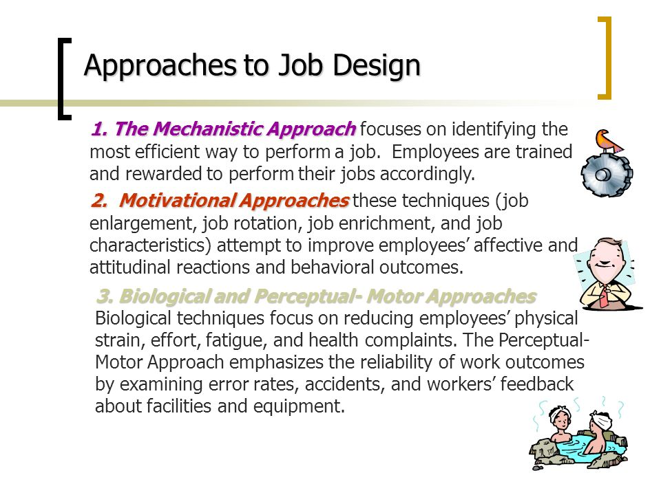 Motivation I Needs Job Design And Satisfaction Chapter Six Ppt