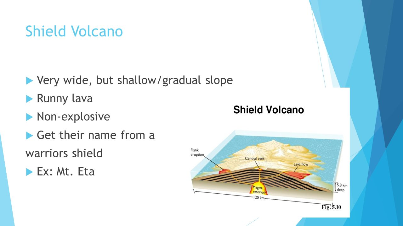 Earthquakes And Volcanoes Study Guide Faults Normal Fault Diagram Of A Shield Volcano 8